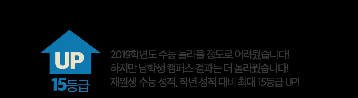 2019학년도 수능 놀라울 정도로